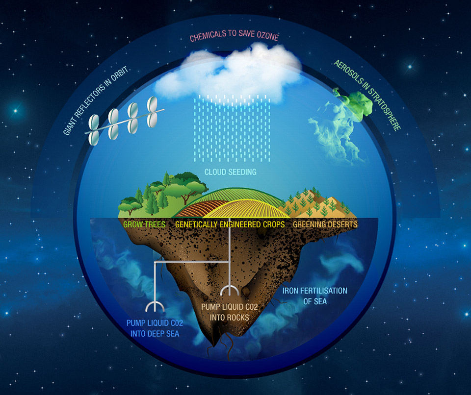 Geoengineering methods (illustrated by Georgie Ibarra)